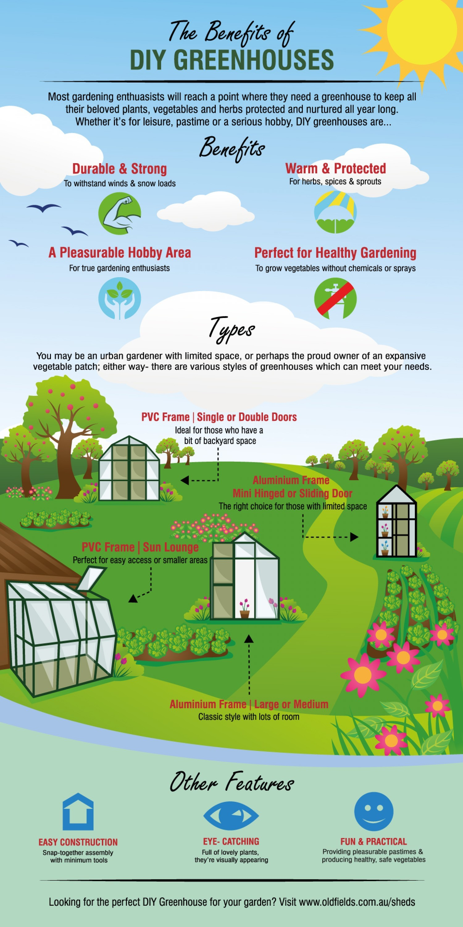 benefits of greenhouse gardens
